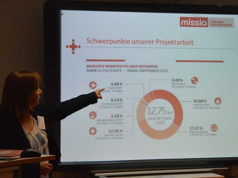 8-Stiftungs-Matinée-bei-missio-München
